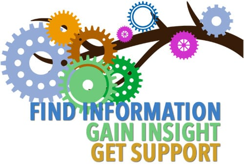fp-find-information